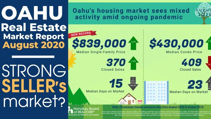 Oahu Real Estate Market Report for August 2020